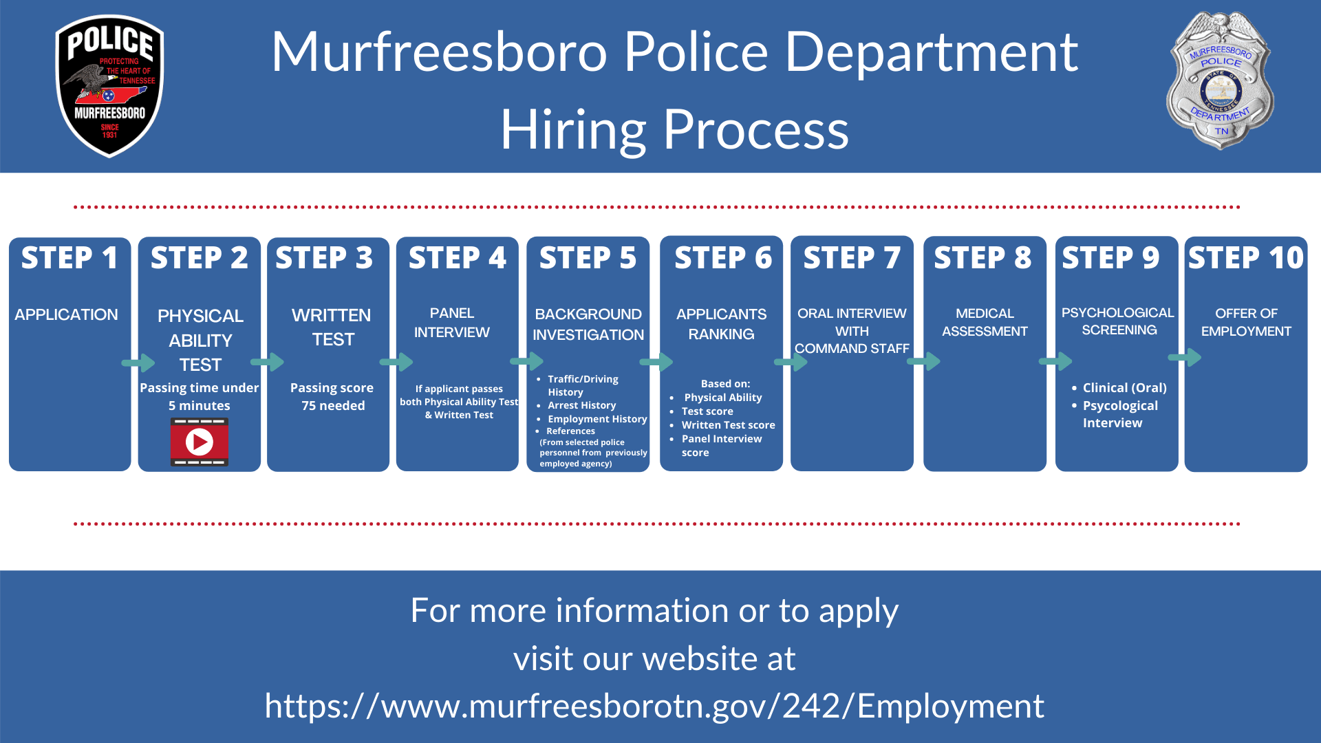 Murfreesboro Police Department Hiring Process Update Opens in new window